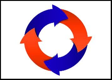 Circular economy symbol